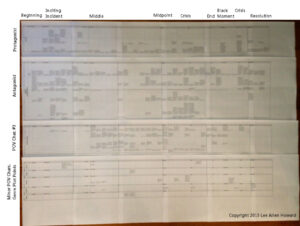 Printout of plotting spreadsheet